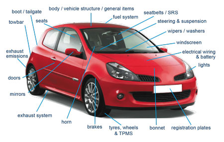 What is included in an MOT test?